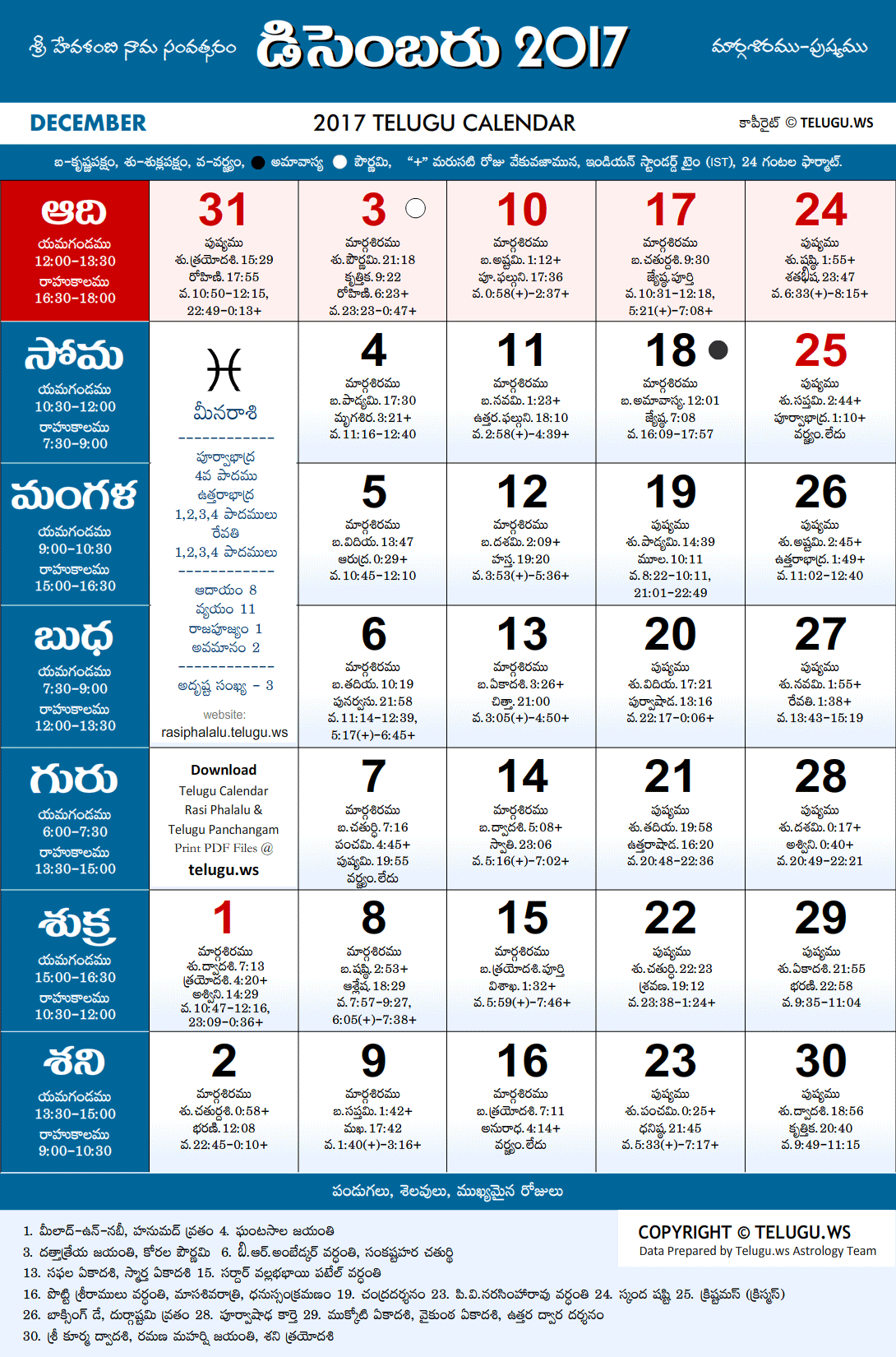 Sydney | Telugu Calendars 2017 September